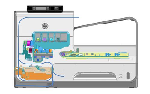 HP áp dụng công nghệ in ấn hiệu suất cao