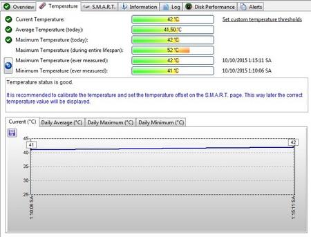 Thông tin về nhiệt độ ổ cứng được phần mềm hiển thị chi tiết cho người dùng