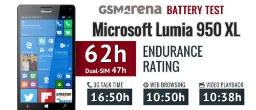 Lumia 950 XL: Sáng tạo chứ chưa hoàn hảo - 12